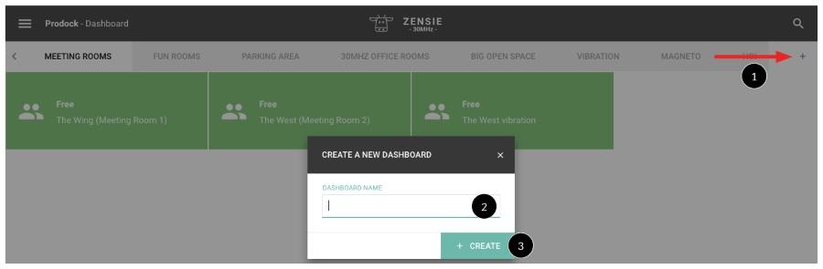 Hoe Gebruik Je Het Zensie Dashboard