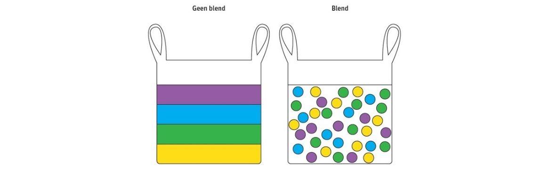 Wat zijn de voordelen van geblende meststoffen of samengestelde big bags?