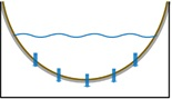 Hydrostatisch filter
