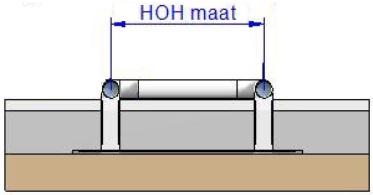 Hoe meet je de hart op hart maat van een buisrailwagen?