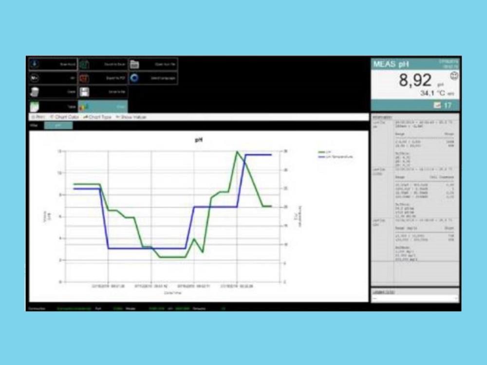 COND70 Vio EC complete kit substraat met datalog functie