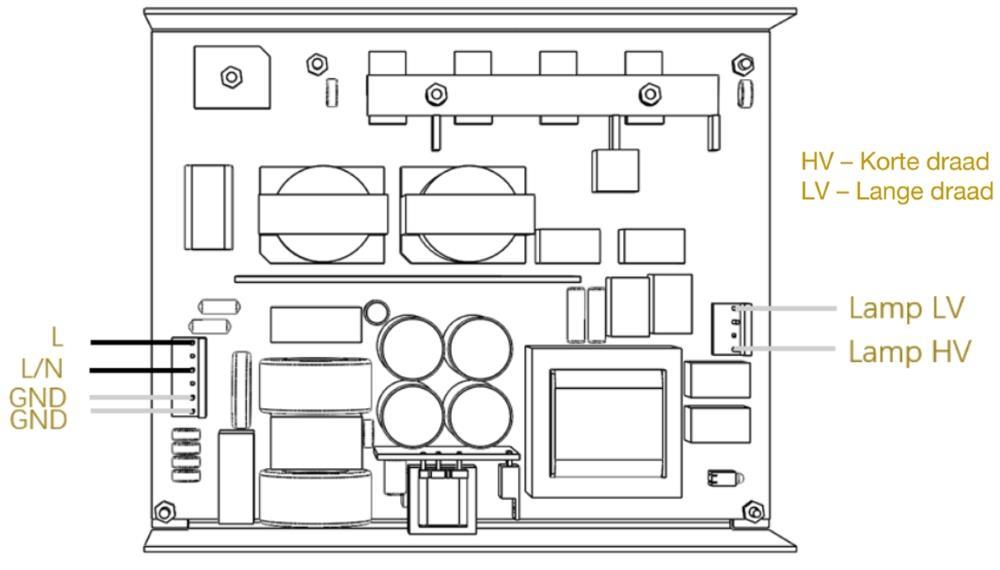 Driver HPS GS-347/400V  600W  - Single packing GSNL