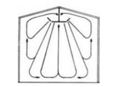 Kasnivolator, PVE-7, V-9 bladig