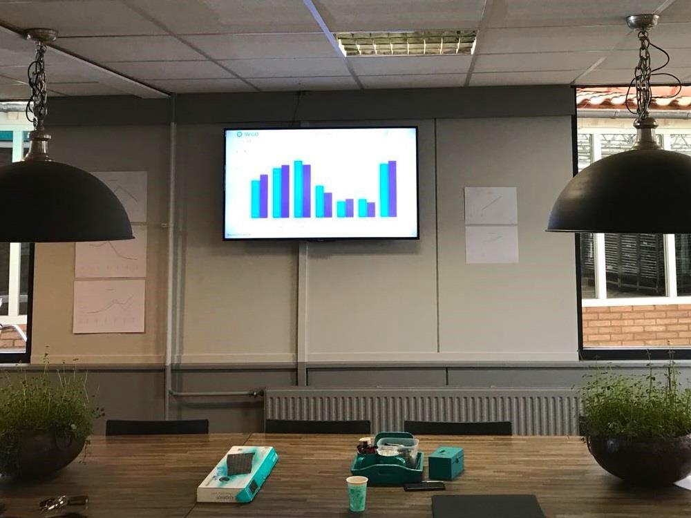 Tv scherm interne communicatie - Kwekerij in Beeld