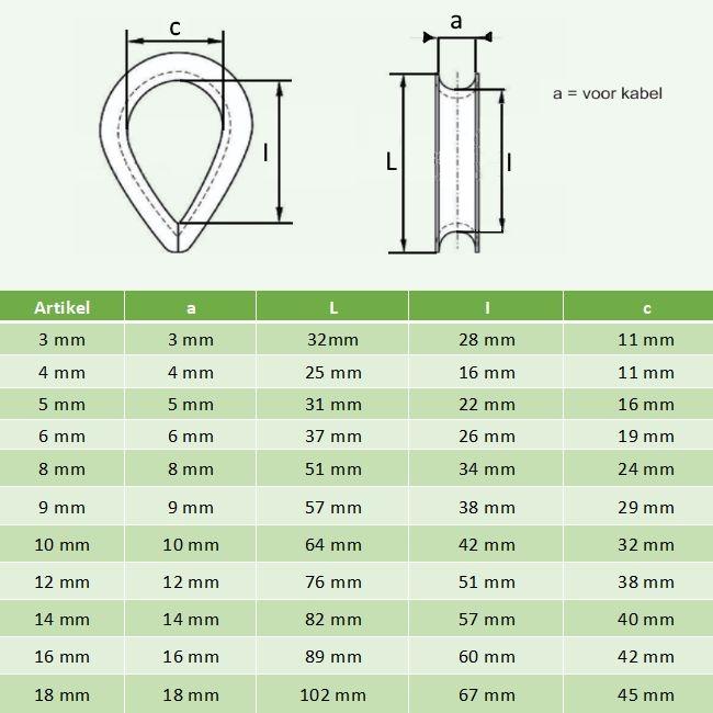 Puntkous verzinkt 6 mm / 100 stuks
