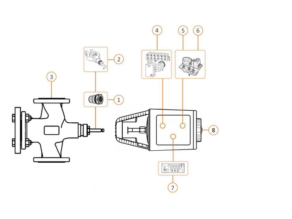 Siemens 3wegafsluiter VXF32.125-250 PN6 +flensaansluiting