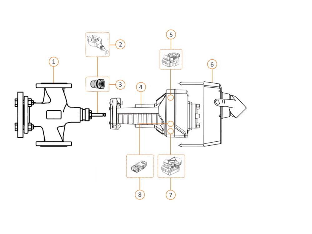 Siemens Acvatix ASZ6.6 Spindelverwarming voor media < 0 °C