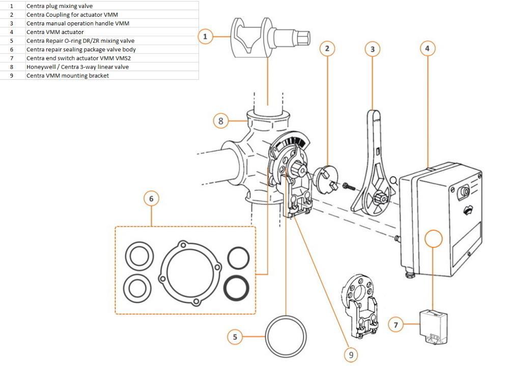Centra servomotor VMM 30 - 24 Volt