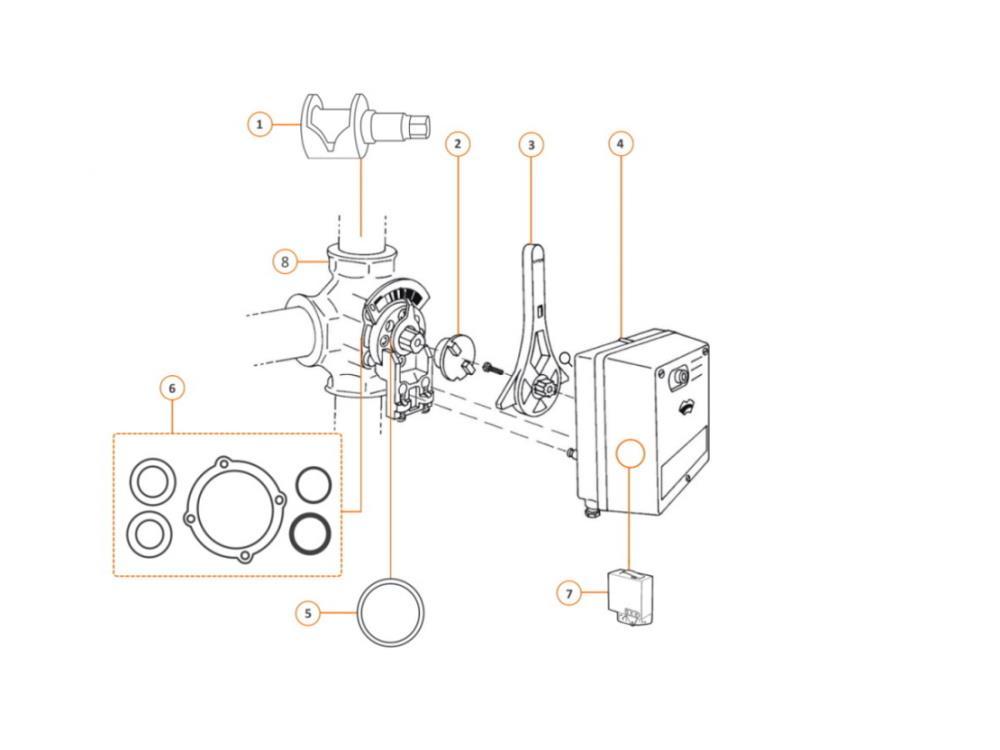 Centra eindschakelaar voor servomotor VMM