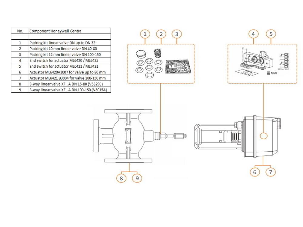 Honeywell drieweg mengklep 25mm