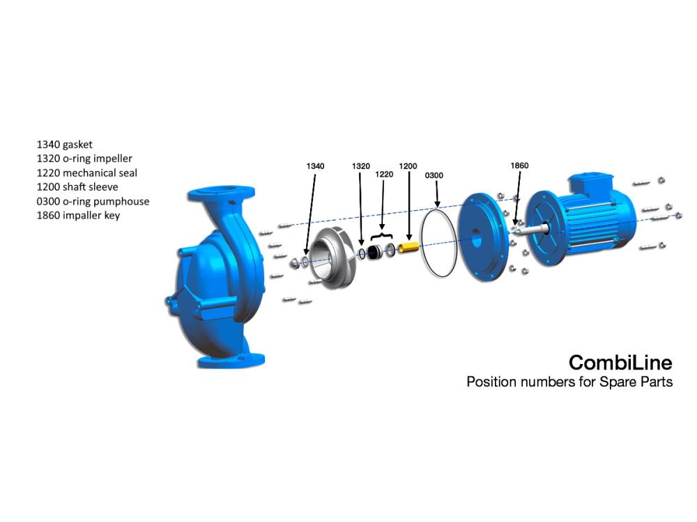 Johnson inbouw circulatiepomp CombiLine CL 65-125 0,37kw