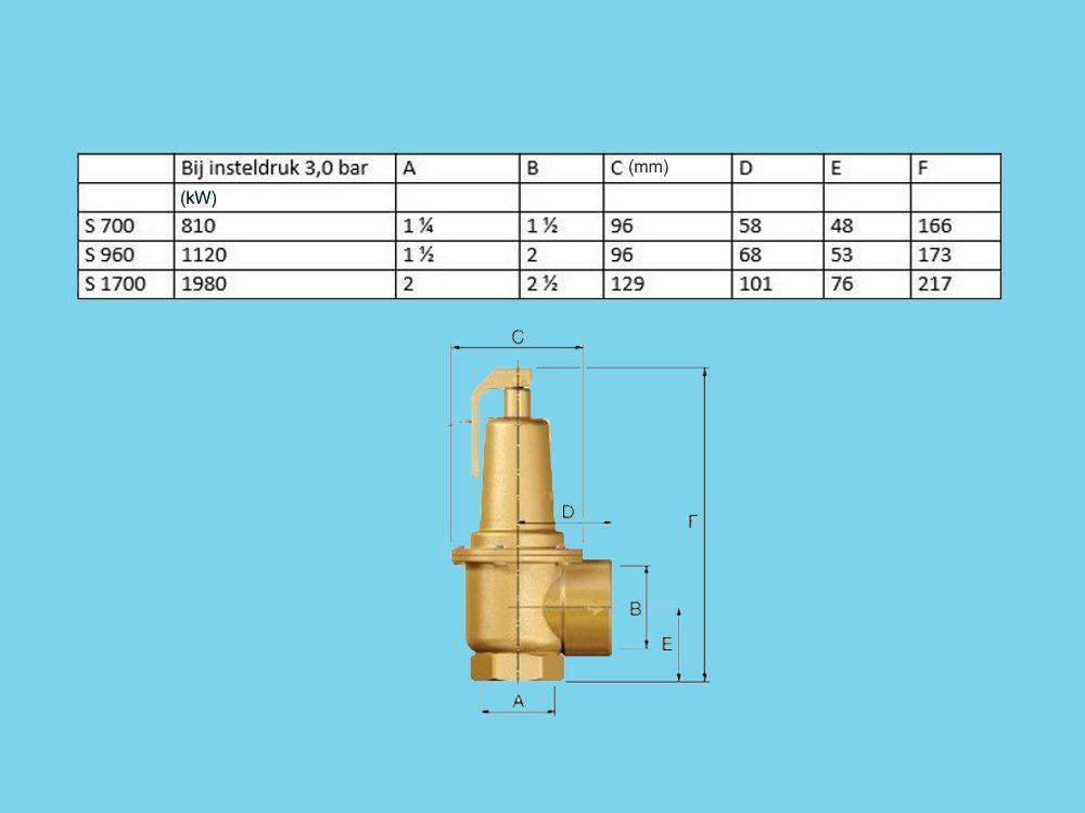 Flamco Prescor S960 veiligheidsventiel 3Bar 1,1/2
